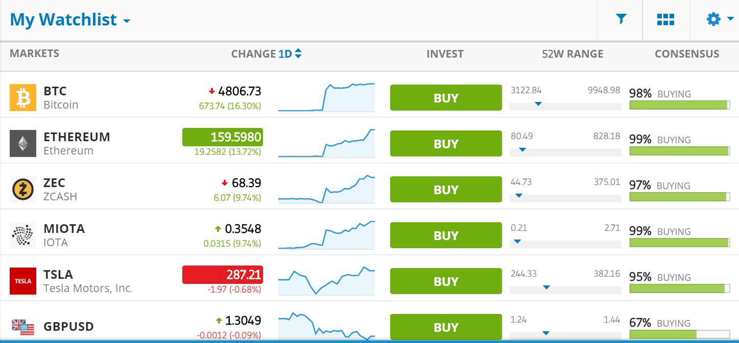 tranzacțiilor rapide și ieftine